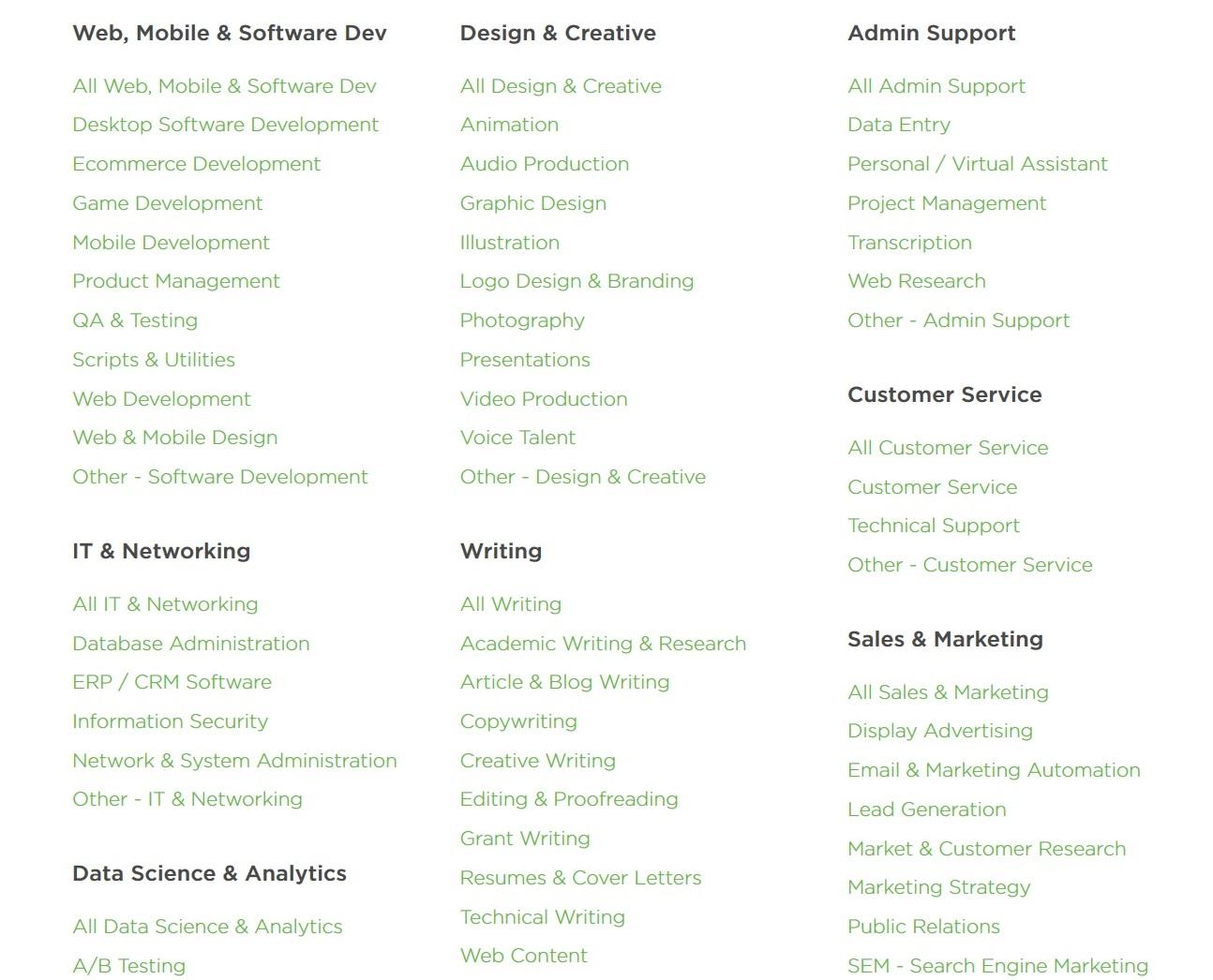 upwork job categories
